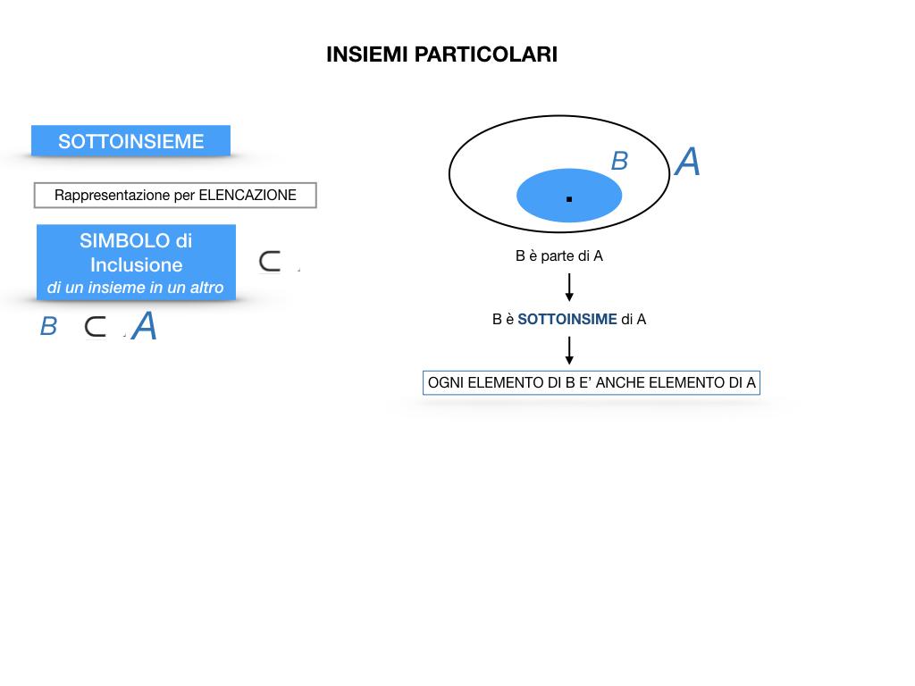 MATEMATICA_1_MEDIA_INSIEMI_SIMULAZIONE.057