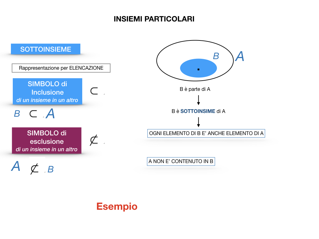 MATEMATICA_1_MEDIA_INSIEMI_SIMULAZIONE.061