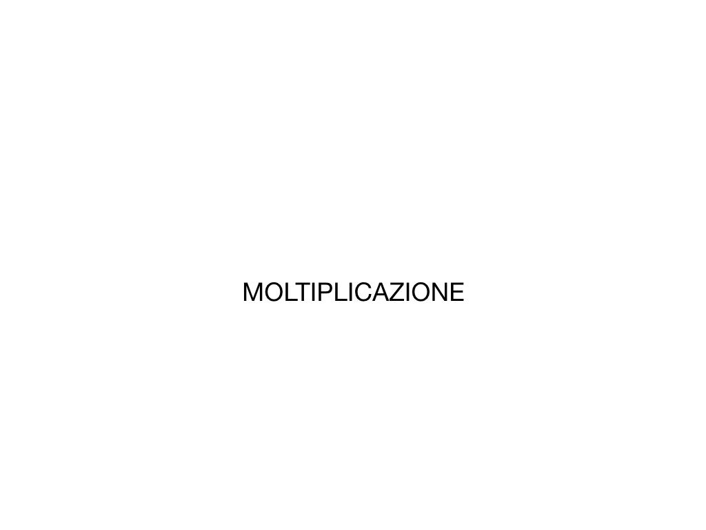 MOLTIPLICAZIONE_SIMULAZIONE.001