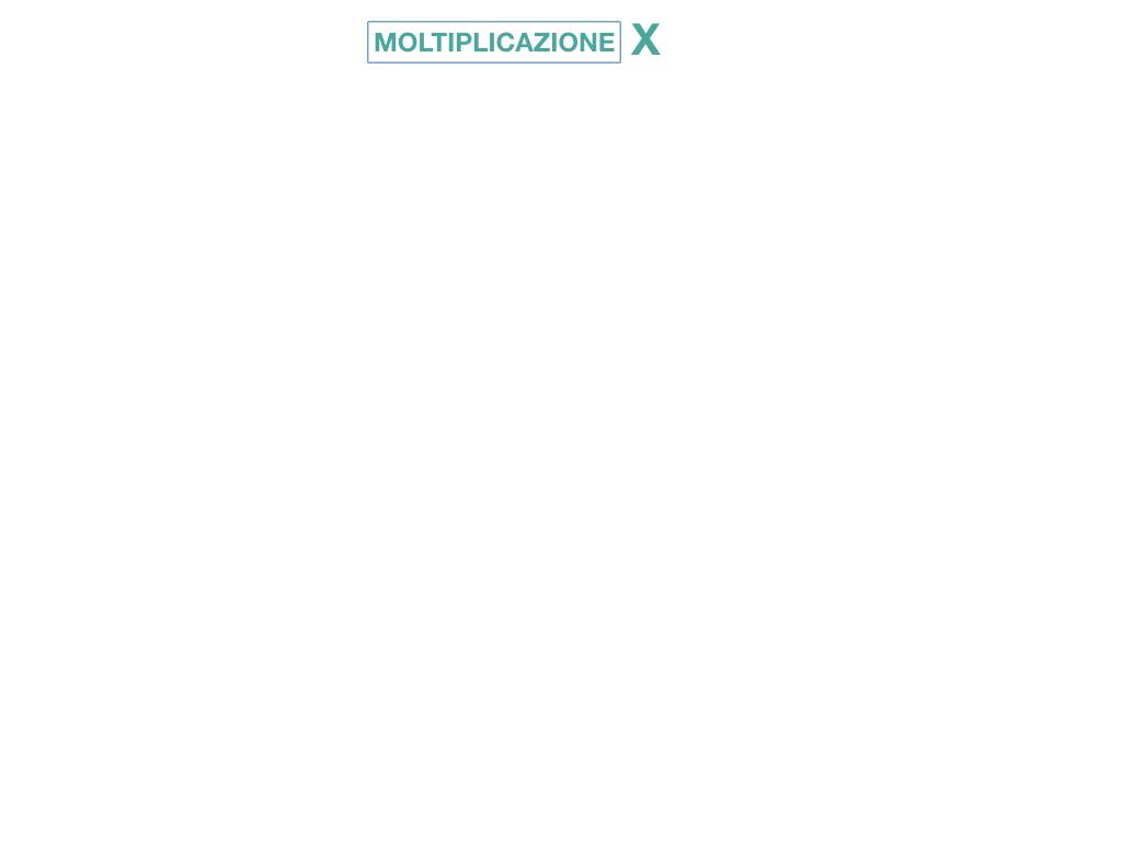 MOLTIPLICAZIONE_SIMULAZIONE.002