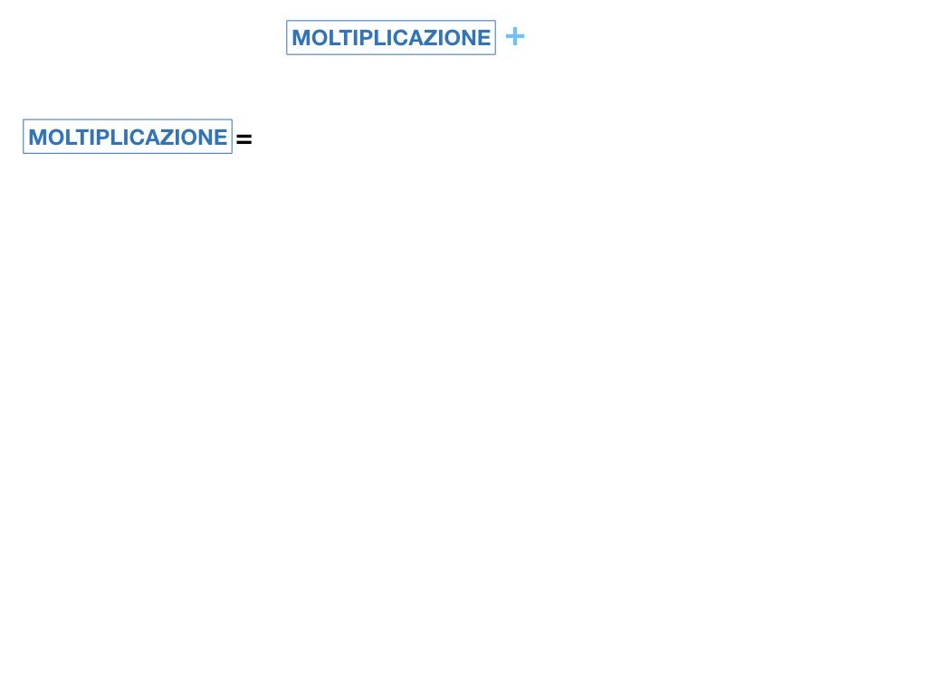 MOLTIPLICAZIONE_SIMULAZIONE.023