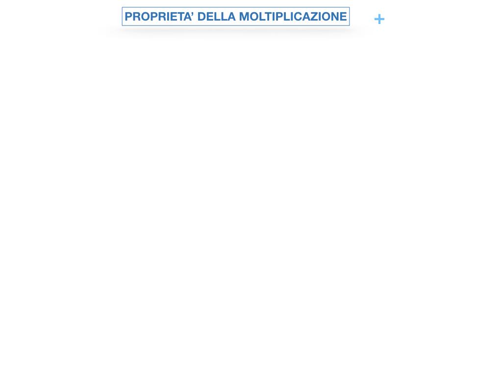 MOLTIPLICAZIONE_SIMULAZIONE.028