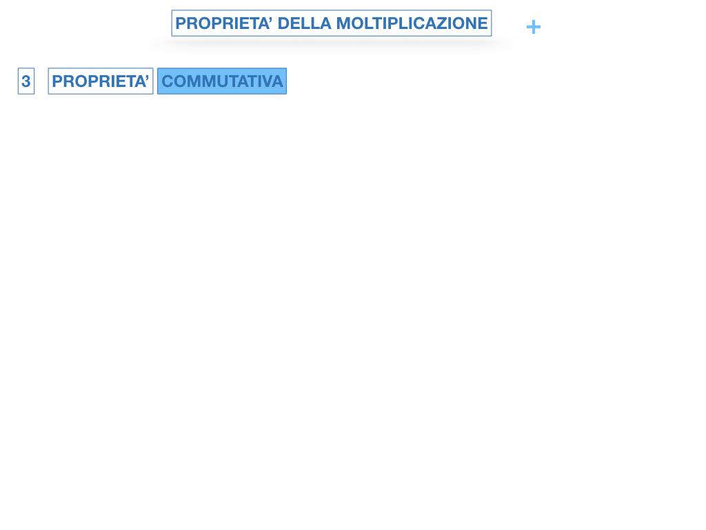 MOLTIPLICAZIONE_SIMULAZIONE.029