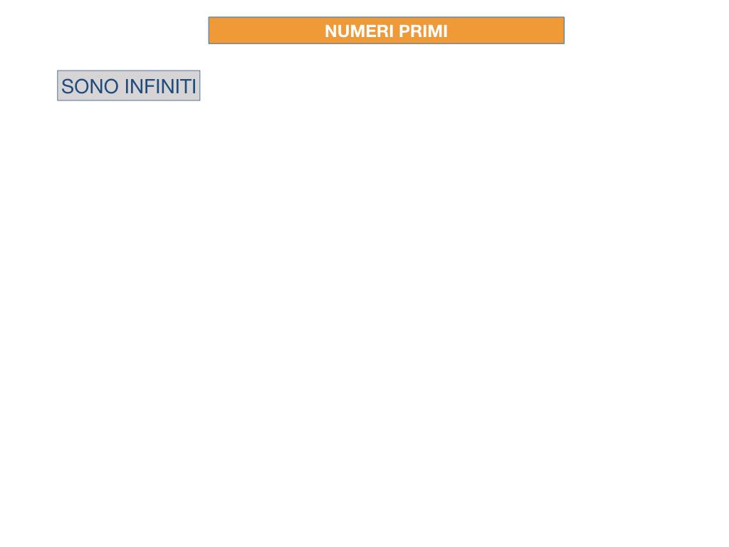 NUMERI PRIMI_MCD_SIMULAZIONE.016