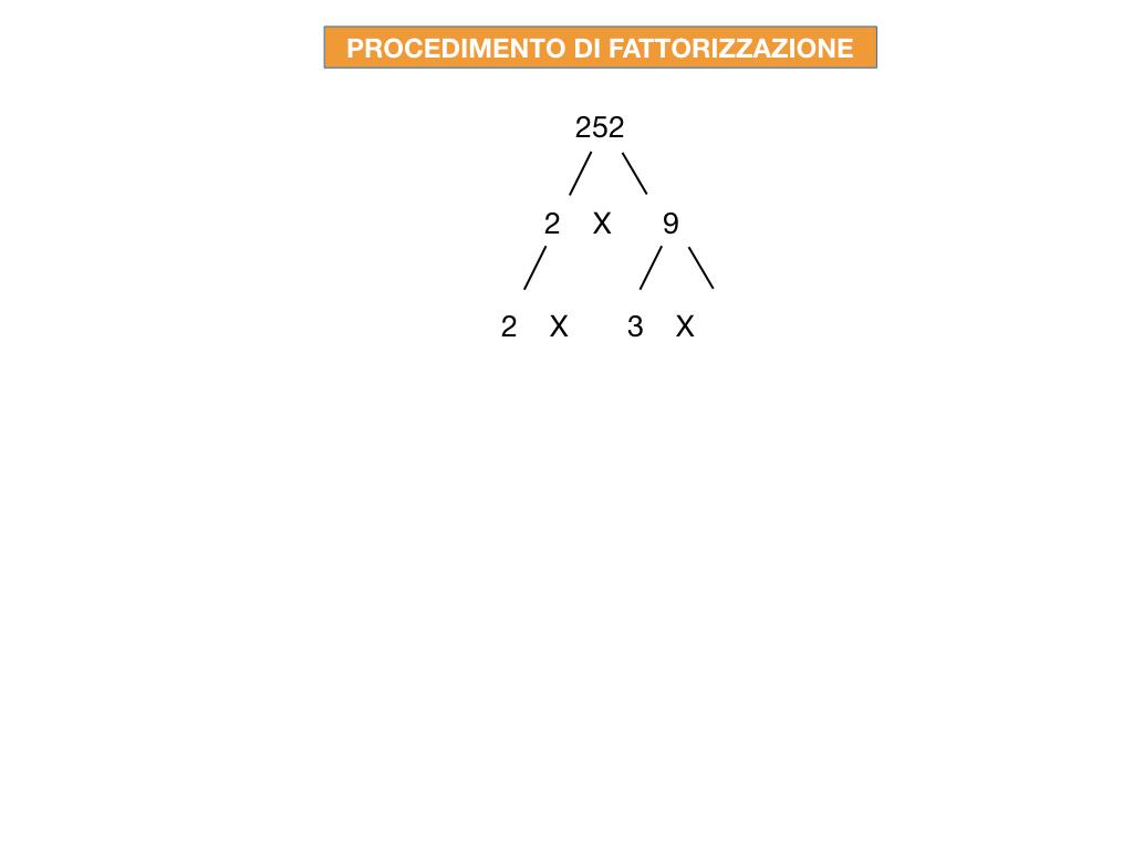 NUMERI PRIMI_MCD_SIMULAZIONE.035