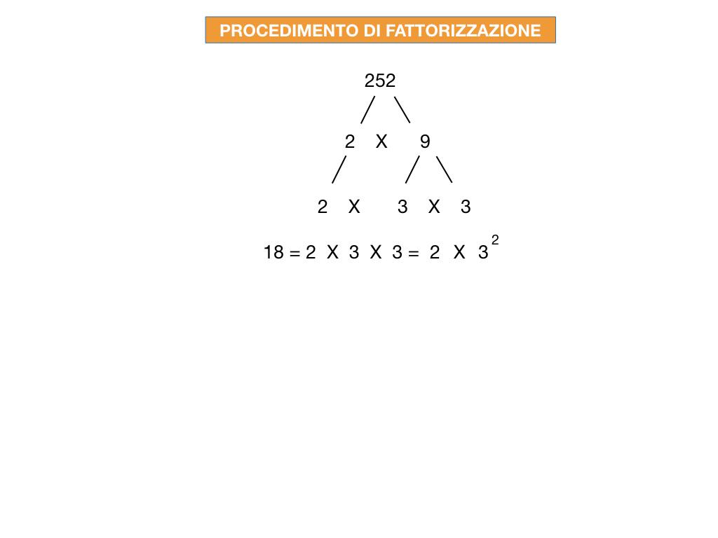 NUMERI PRIMI_MCD_SIMULAZIONE.038