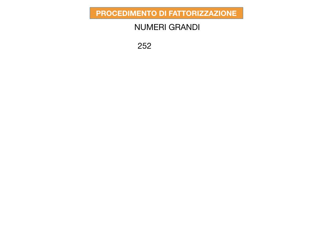 NUMERI PRIMI_MCD_SIMULAZIONE.041