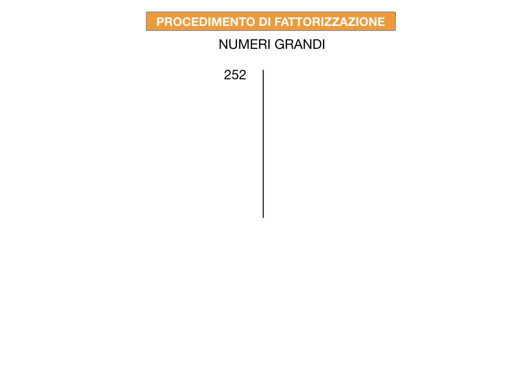 NUMERI PRIMI_MCD_SIMULAZIONE.042