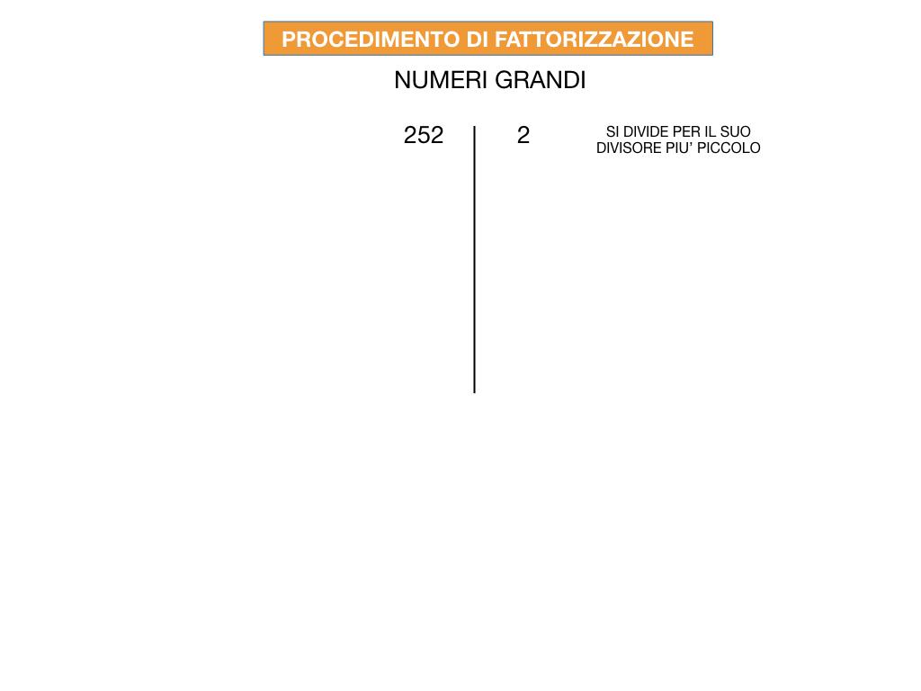 NUMERI PRIMI_MCD_SIMULAZIONE.043