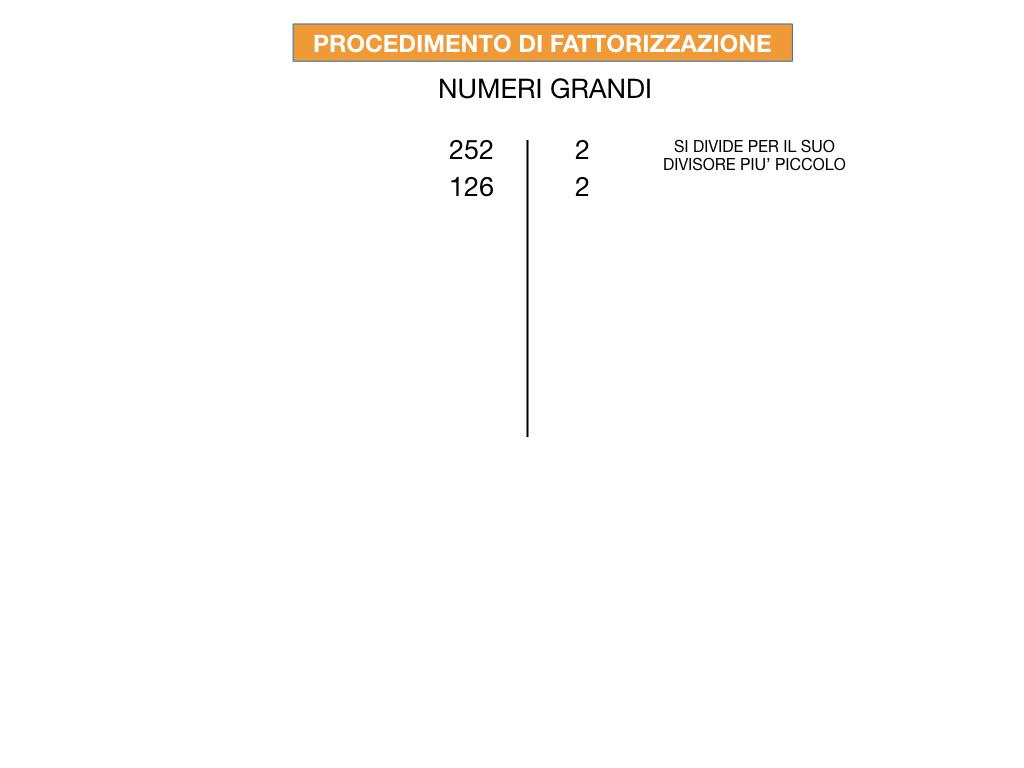 NUMERI PRIMI_MCD_SIMULAZIONE.045