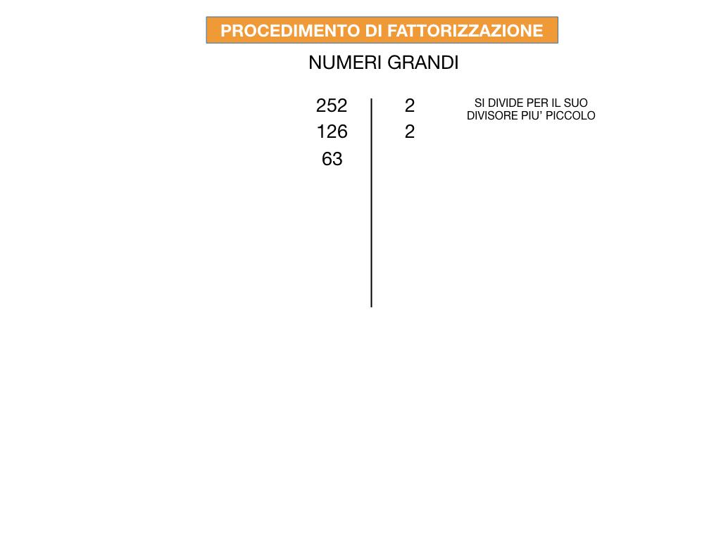 NUMERI PRIMI_MCD_SIMULAZIONE.046