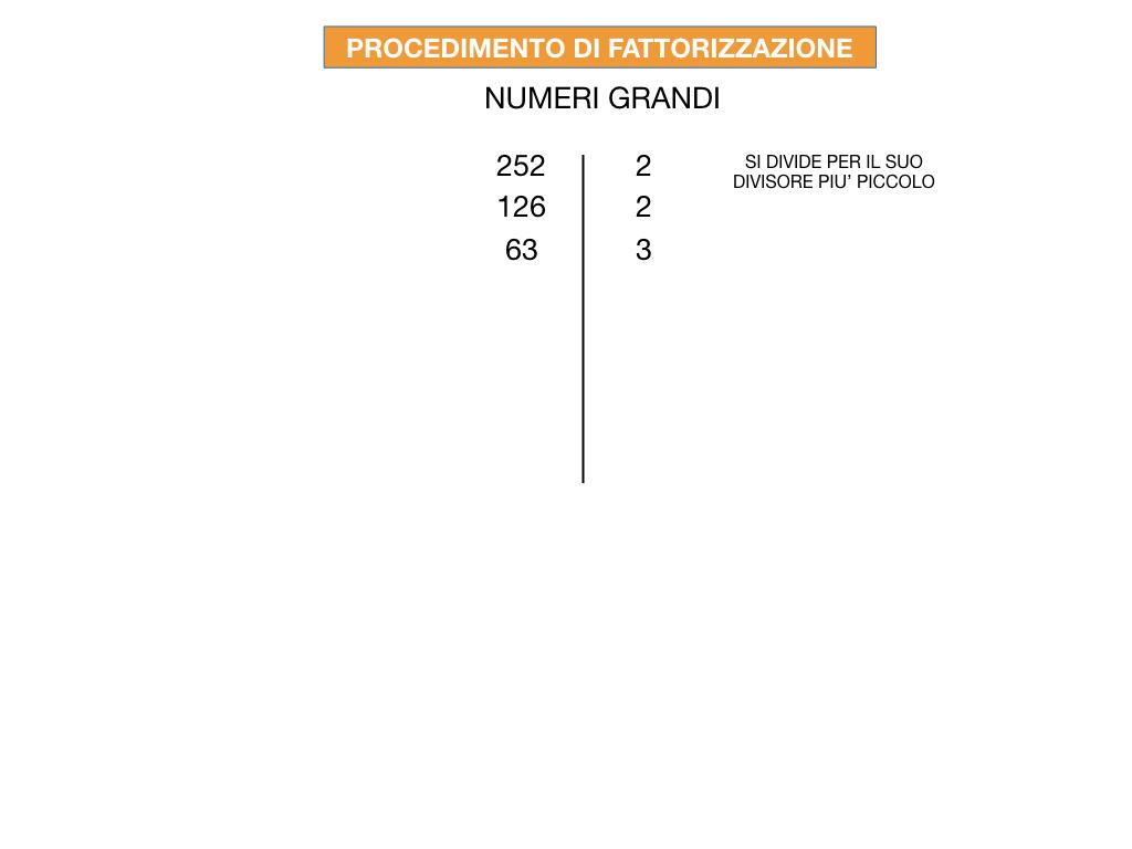 NUMERI PRIMI_MCD_SIMULAZIONE.047