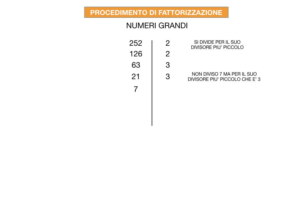 NUMERI PRIMI_MCD_SIMULAZIONE.050