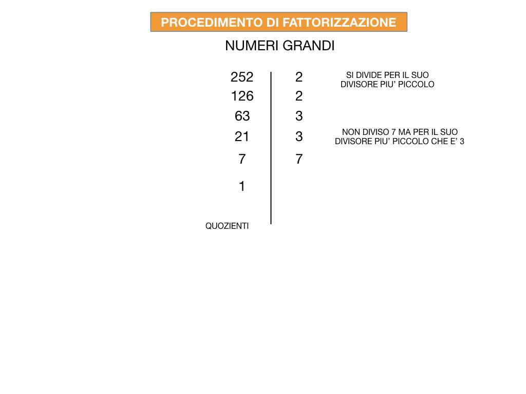 NUMERI PRIMI_MCD_SIMULAZIONE.053
