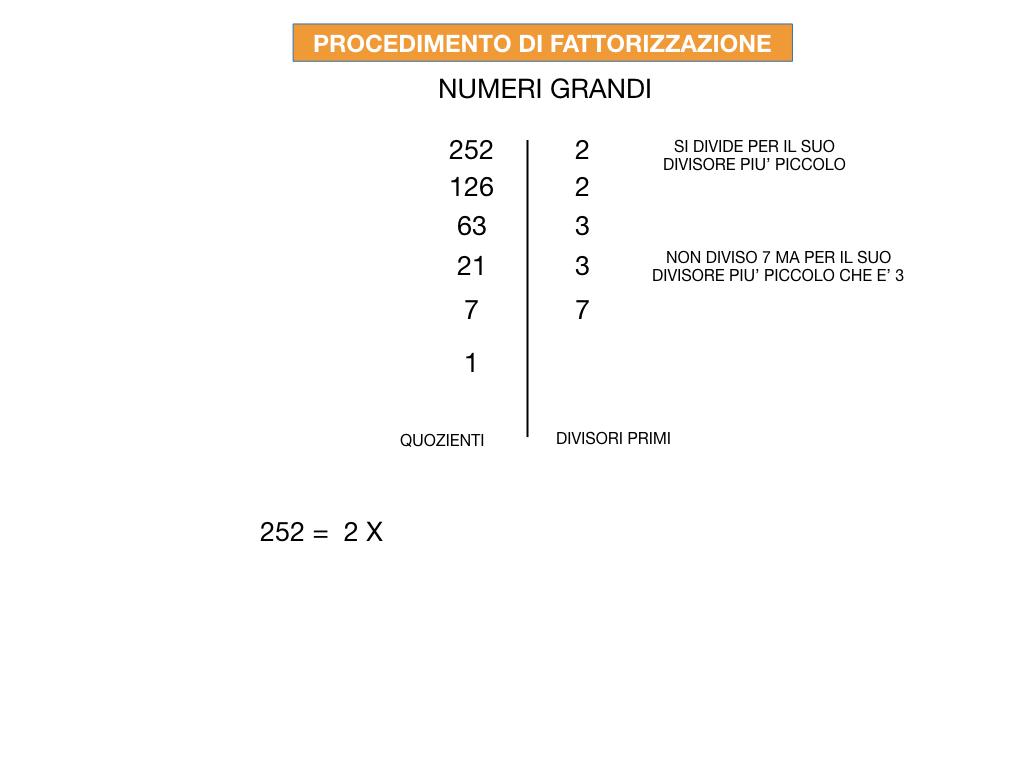 NUMERI PRIMI_MCD_SIMULAZIONE.055