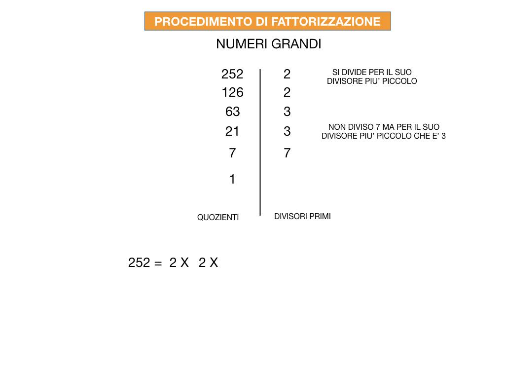 NUMERI PRIMI_MCD_SIMULAZIONE.056