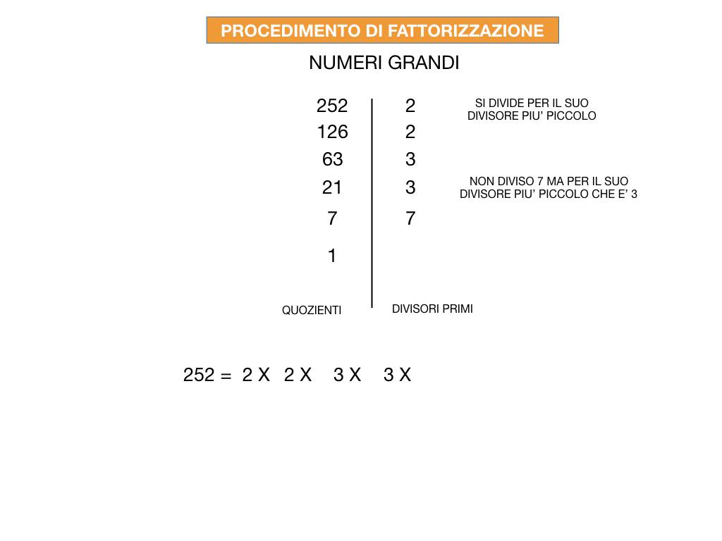 NUMERI PRIMI_MCD_SIMULAZIONE.058