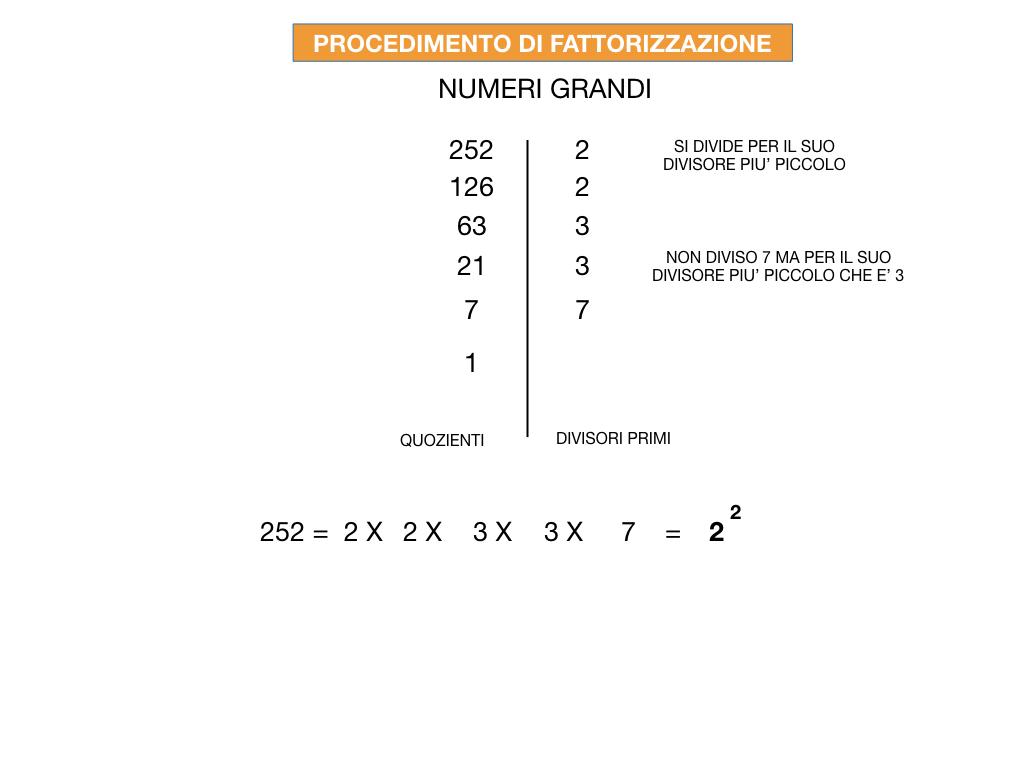 NUMERI PRIMI_MCD_SIMULAZIONE.060