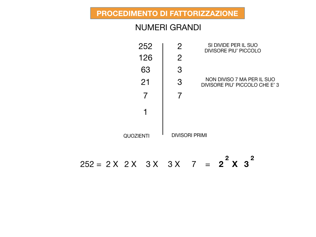 NUMERI PRIMI_MCD_SIMULAZIONE.061