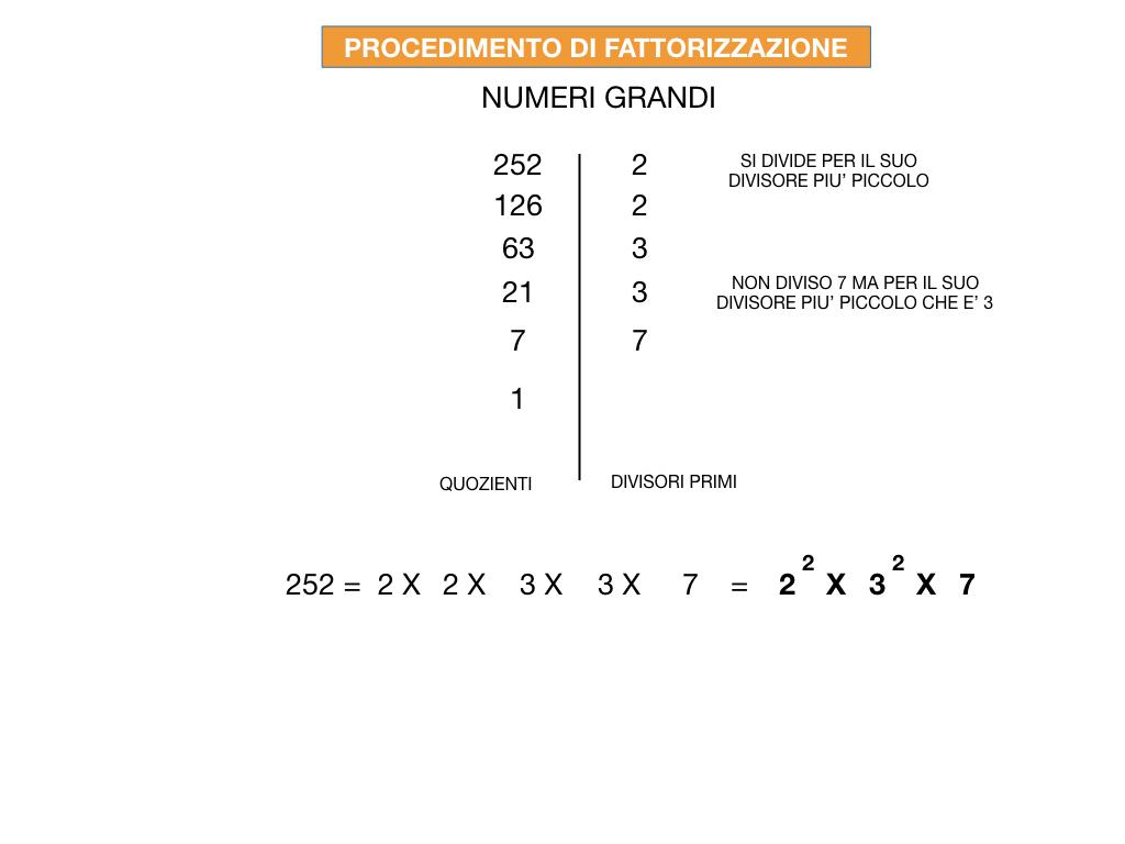 NUMERI PRIMI_MCD_SIMULAZIONE.062