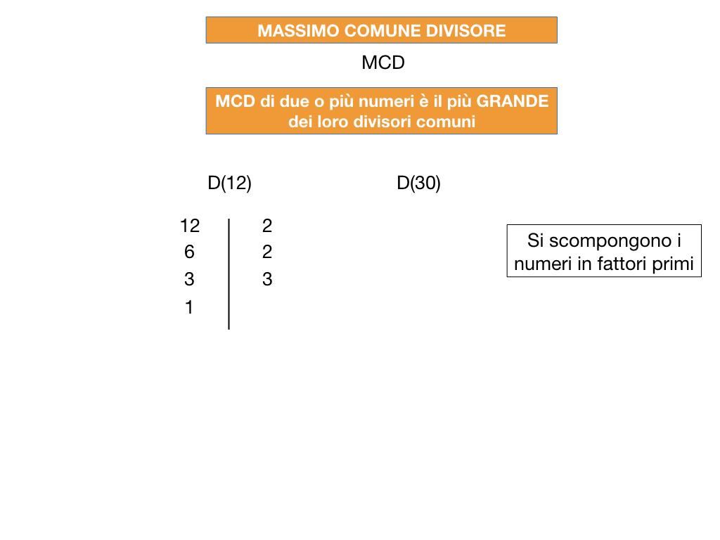 NUMERI PRIMI_MCD_SIMULAZIONE.089
