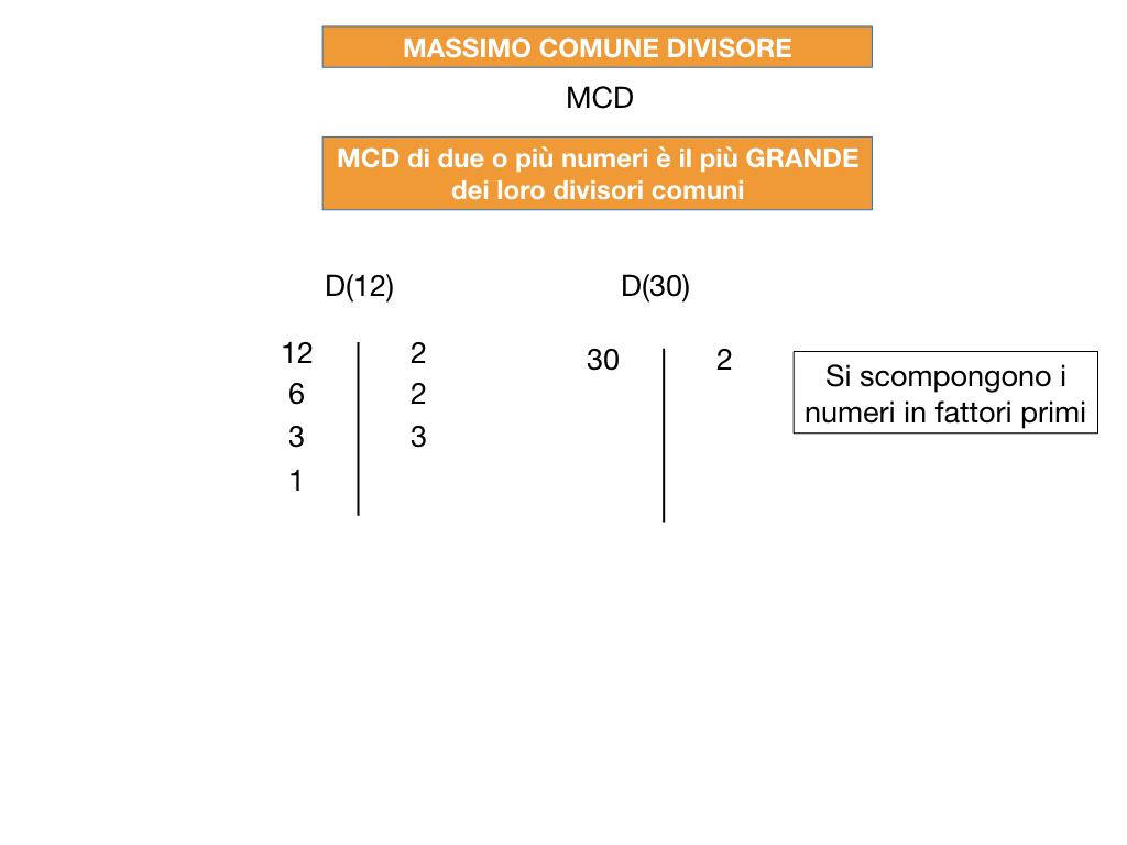 NUMERI PRIMI_MCD_SIMULAZIONE.091