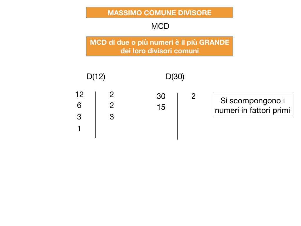 NUMERI PRIMI_MCD_SIMULAZIONE.092