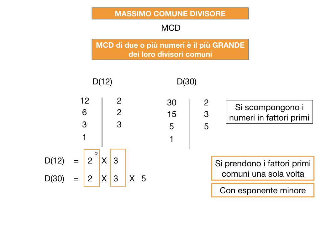 NUMERI PRIMI_MCD_SIMULAZIONE.103