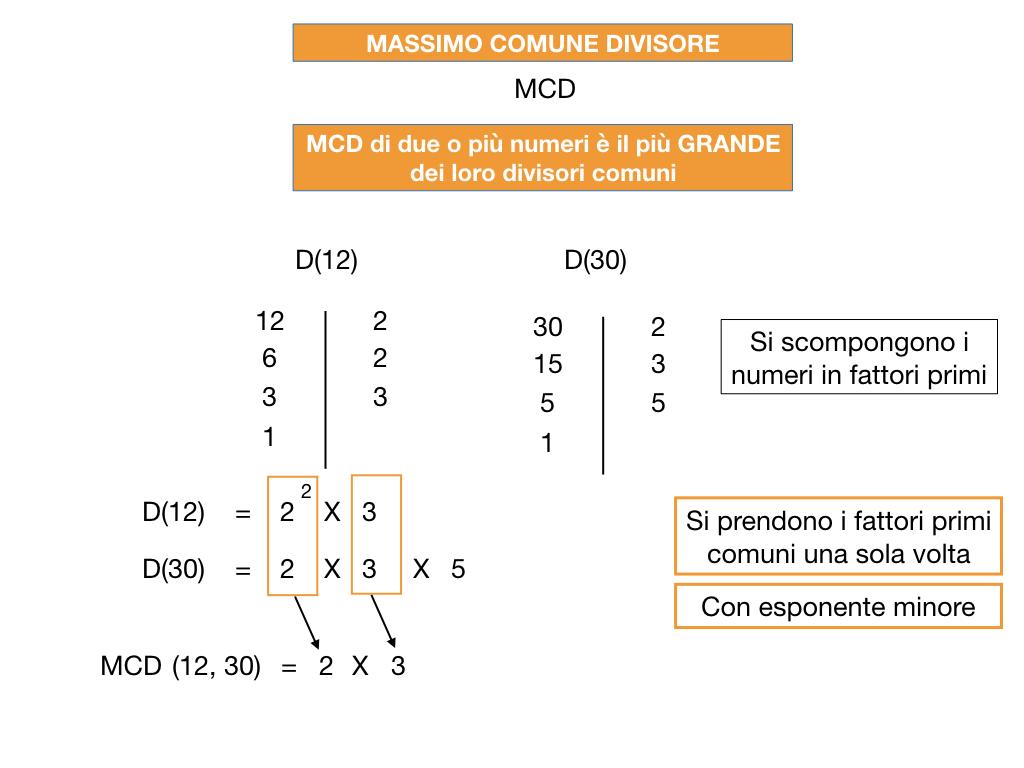 NUMERI PRIMI_MCD_SIMULAZIONE.105