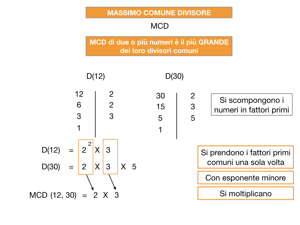 NUMERI PRIMI_MCD_SIMULAZIONE.106