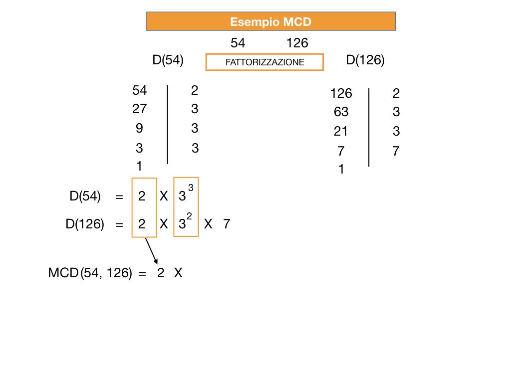 NUMERI PRIMI_MCD_SIMULAZIONE.132