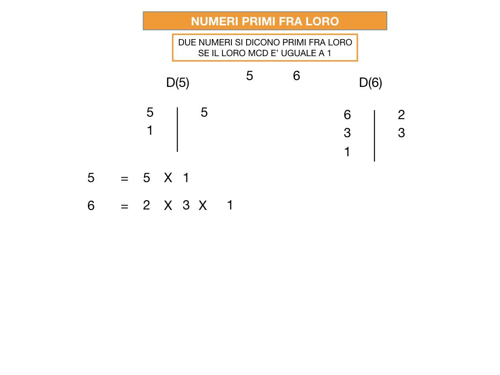NUMERI PRIMI_MCD_SIMULAZIONE.141