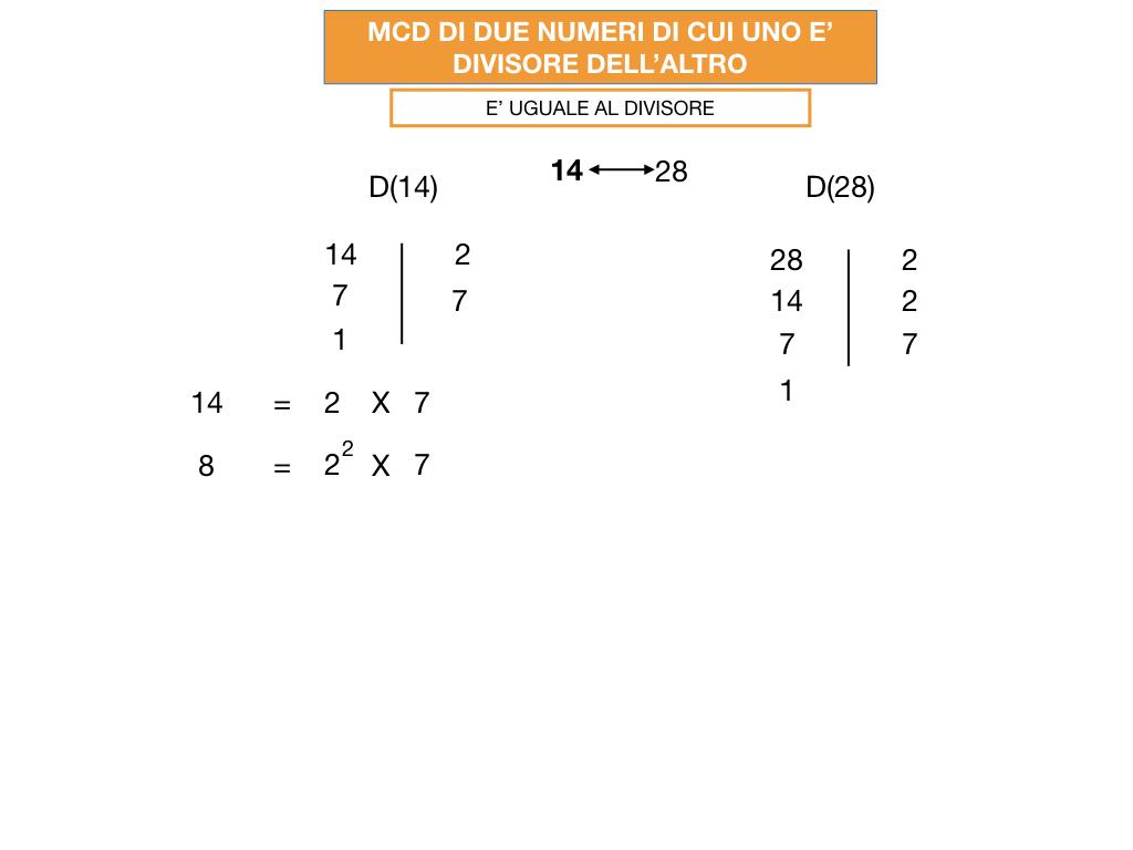 NUMERI PRIMI_MCD_SIMULAZIONE.150