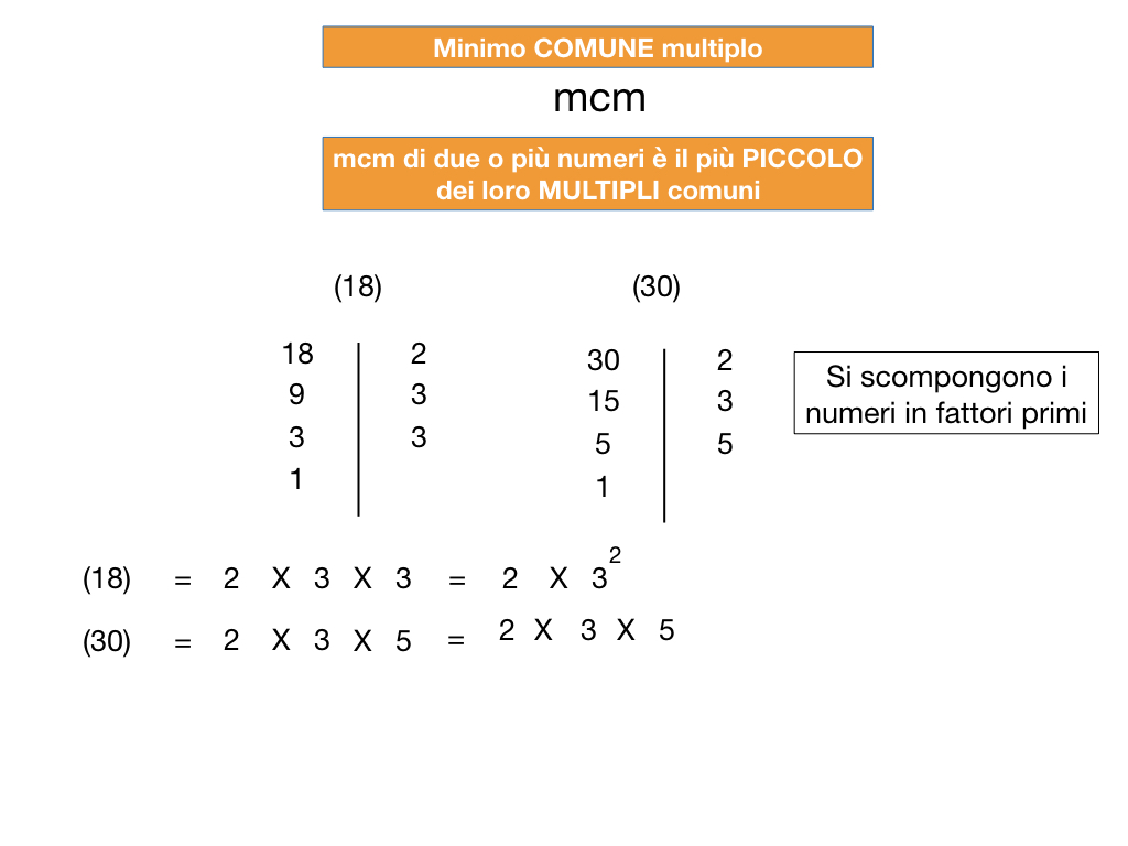 NUMERI PRIMI_mcm_SIMULAZIONE.046