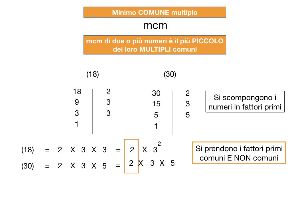 NUMERI PRIMI_mcm_SIMULAZIONE.047