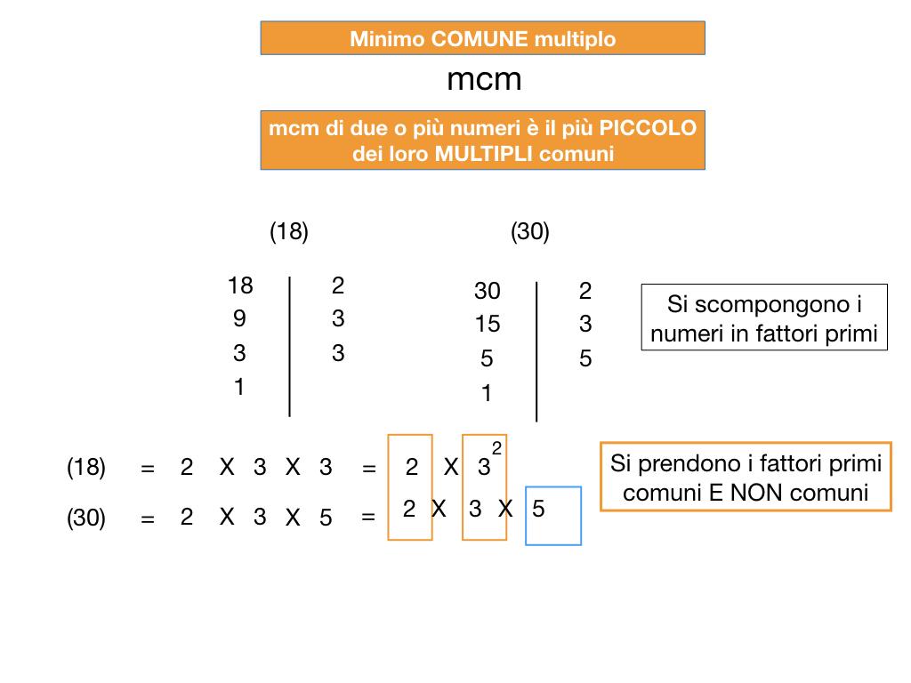 NUMERI PRIMI_mcm_SIMULAZIONE.049