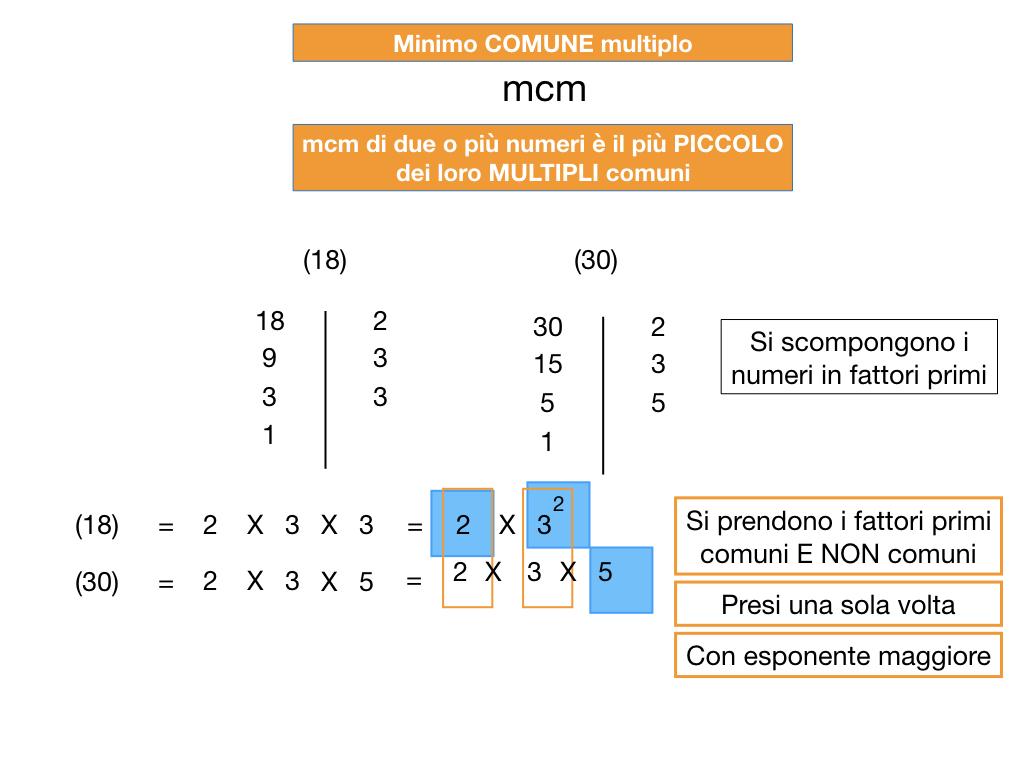 NUMERI PRIMI_mcm_SIMULAZIONE.051