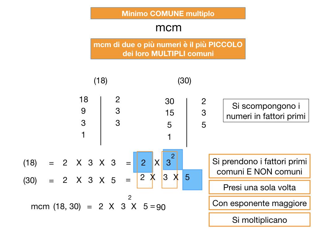 NUMERI PRIMI_mcm_SIMULAZIONE.052