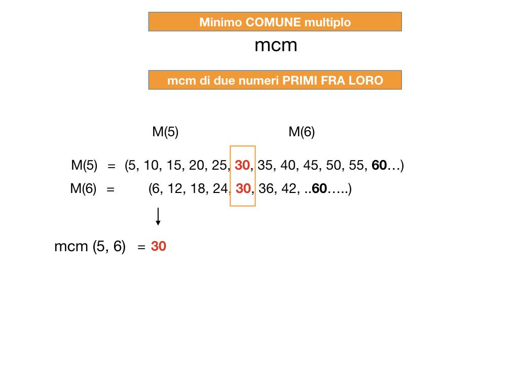 NUMERI PRIMI_mcm_SIMULAZIONE.068