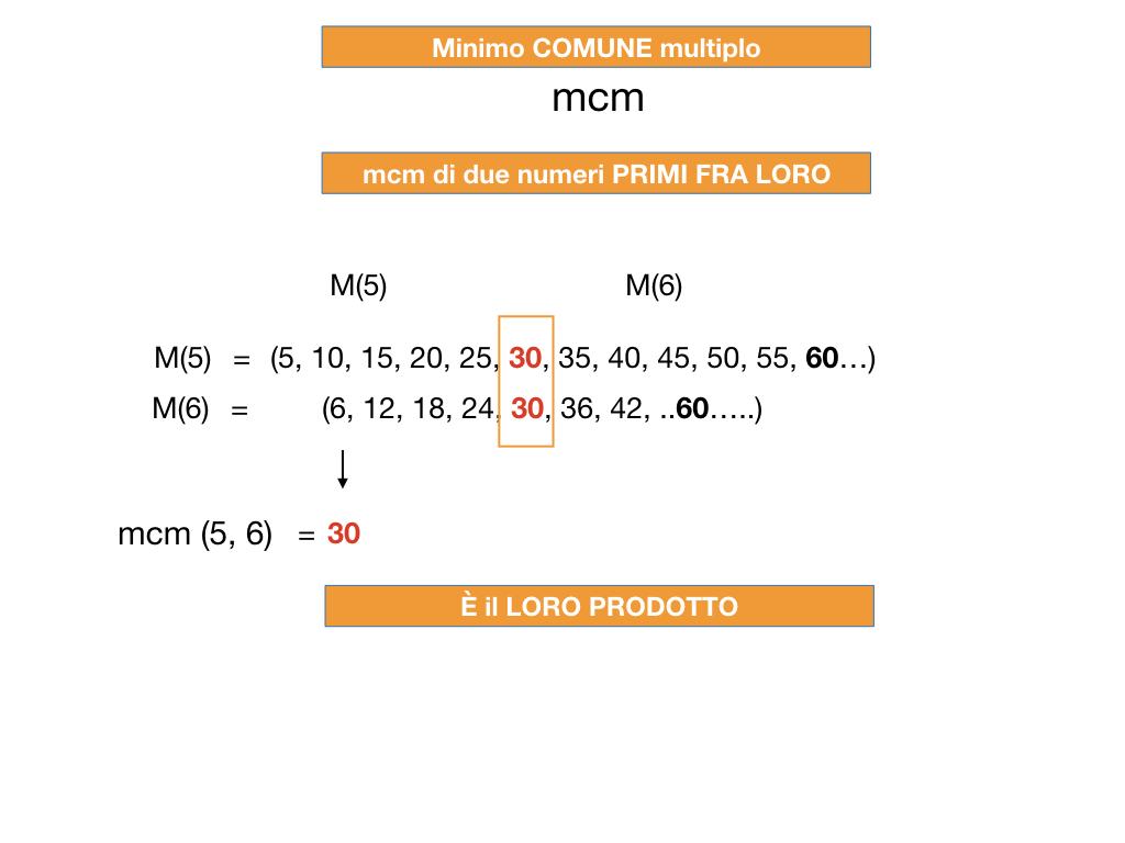 NUMERI PRIMI_mcm_SIMULAZIONE.069