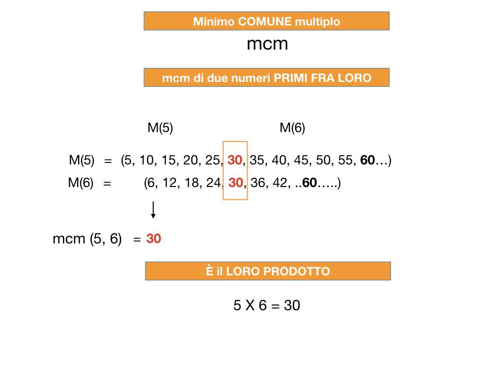 NUMERI PRIMI_mcm_SIMULAZIONE.070