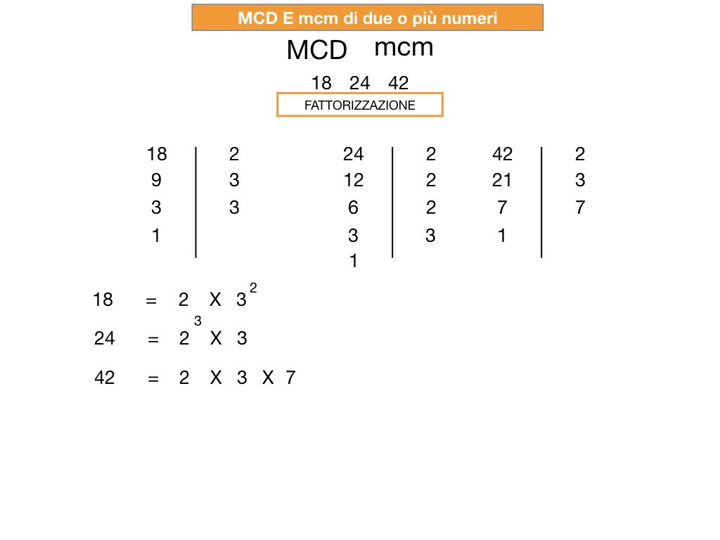 NUMERI PRIMI_mcm_SIMULAZIONE.099