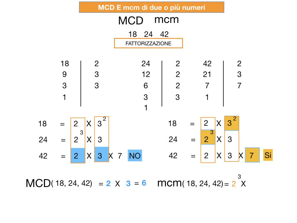 NUMERI PRIMI_mcm_SIMULAZIONE.112
