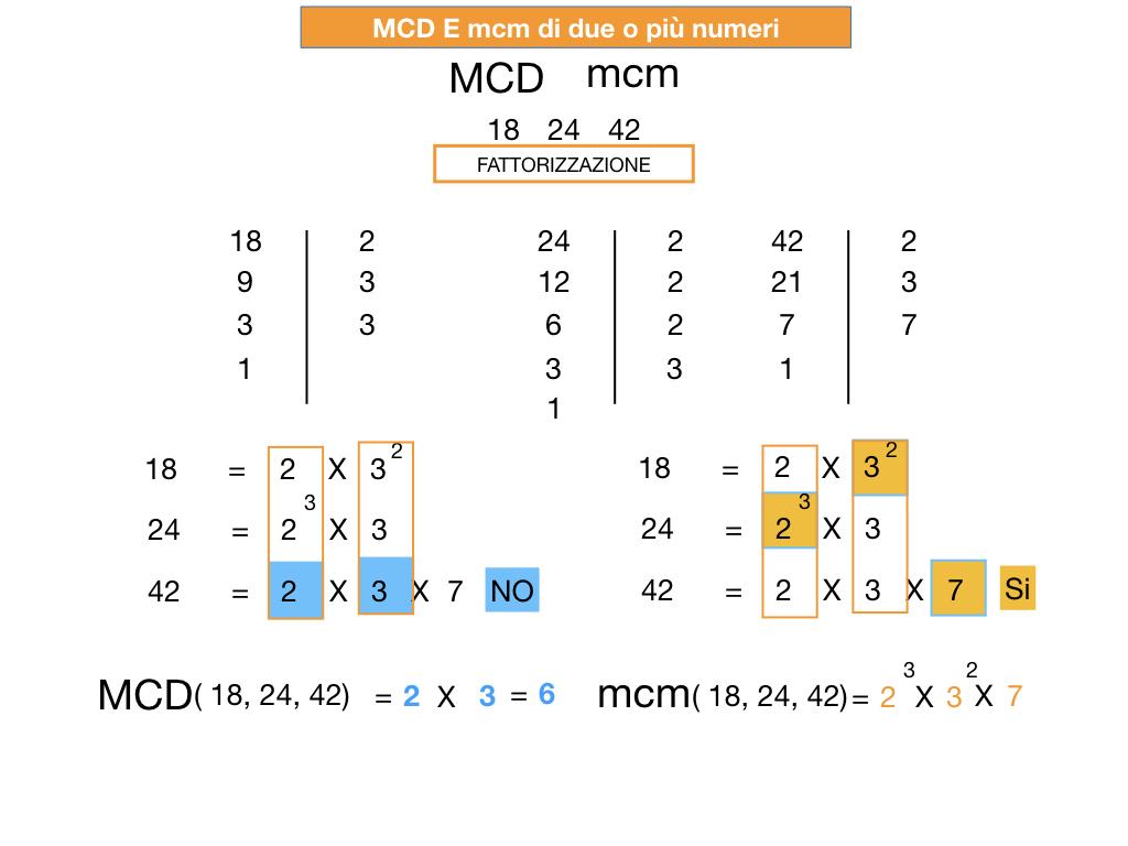 NUMERI PRIMI_mcm_SIMULAZIONE.114