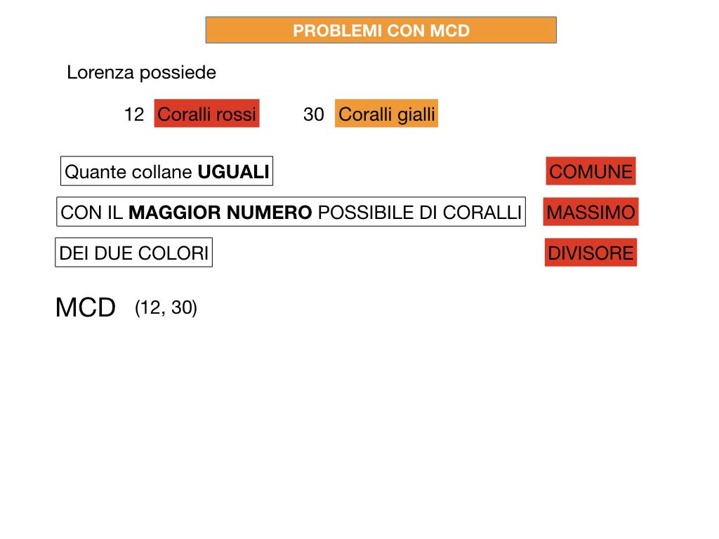 NUMERI PRIMI_mcm_SIMULAZIONE.125