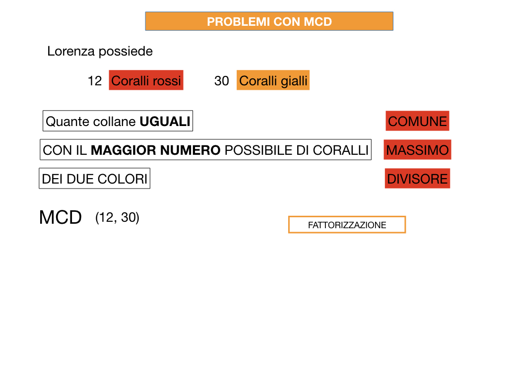 NUMERI PRIMI_mcm_SIMULAZIONE.126