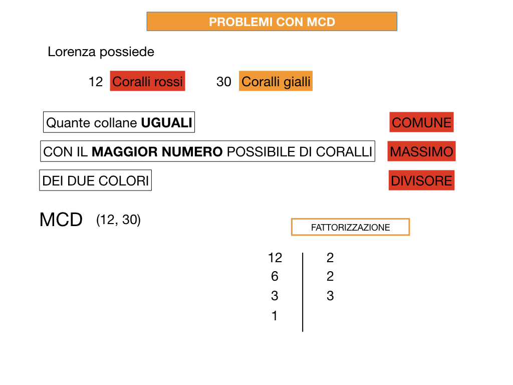 NUMERI PRIMI_mcm_SIMULAZIONE.127