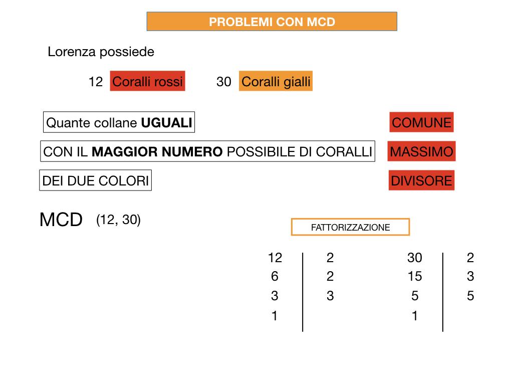 NUMERI PRIMI_mcm_SIMULAZIONE.128