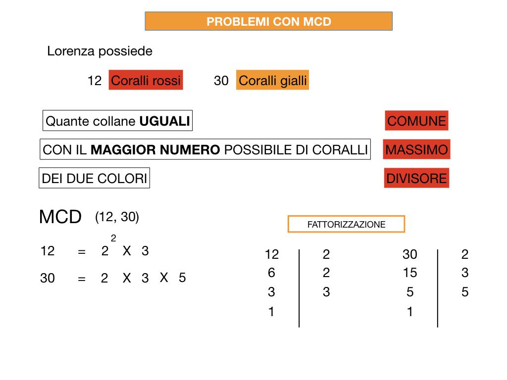 NUMERI PRIMI_mcm_SIMULAZIONE.130