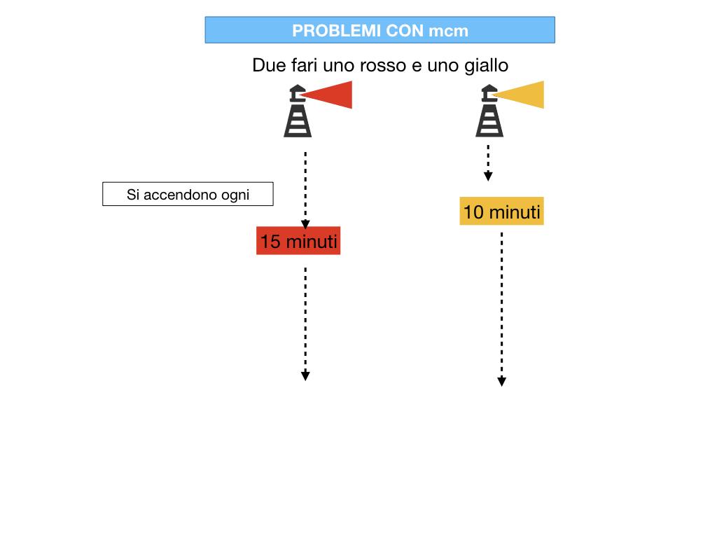 NUMERI PRIMI_mcm_SIMULAZIONE.153